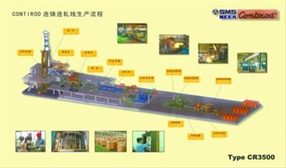 木线机内部电路结构图