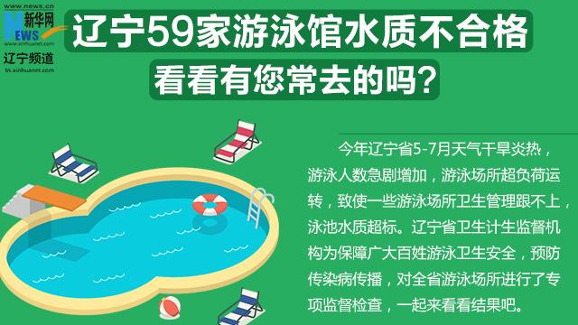 一圖讀懂丨遼寧59家遊泳館水質不合格