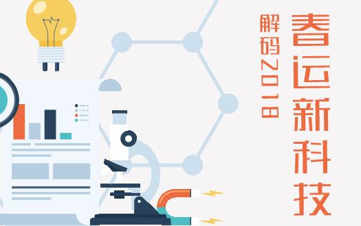 """【視頻】解碼2018春運""""新科技"""""""