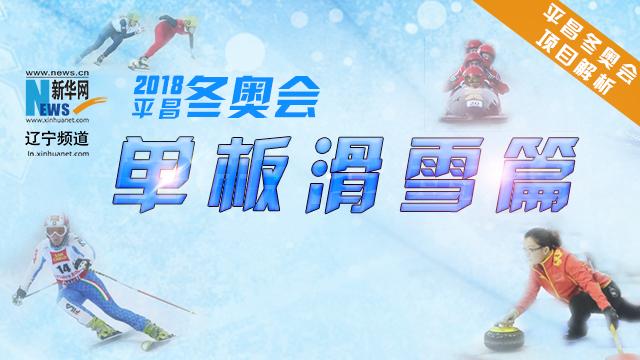 平昌冬奧會倒計時|項目解析:單板滑雪