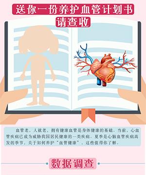 送你一份養護血管計劃書,請查收!