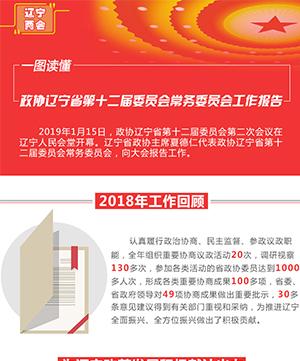 一圖讀懂 政協遼寧省第十二屆委員會常務委員會工作報告