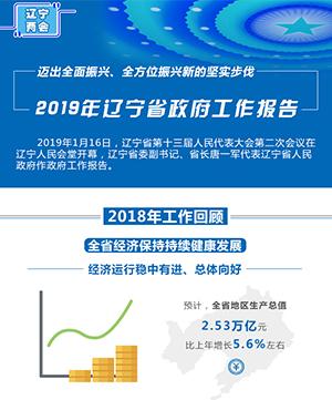 一圖讀懂2019年遼寧省政府工作報告