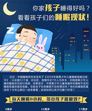 你家孩子睡得好嗎?看看孩子們的睡眠現狀!