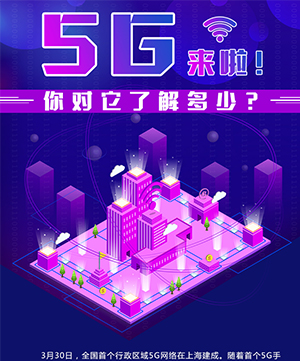 5G來了!你對它了解多少?