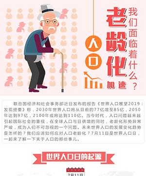 人口老齡化加速,我們面臨著什麼?