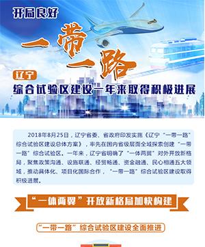 """開局良好!遼寧""""一帶一路""""綜合試驗區建設一年來取得積極進展"""