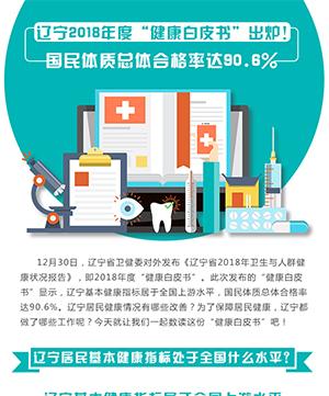 """遼寧2018年度""""健康白皮書""""出爐!國民體質總體合格率達90.6%"""