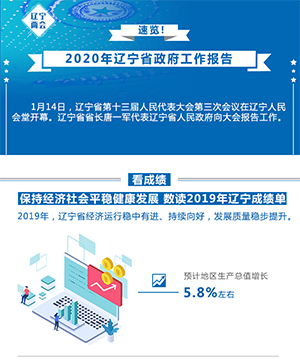 速覽!2020年(nian)遼寧省(sheng)政(zheng)府(fu)工作報(bao)告