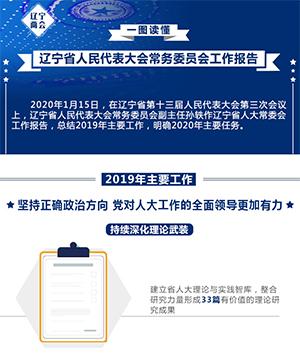 一圖讀懂|(gun)遼寧省(sheng)人民代表大會常務委員會工作報告(gao)