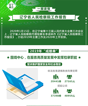 一圖讀懂丨遼寧省人民檢察院工作報告