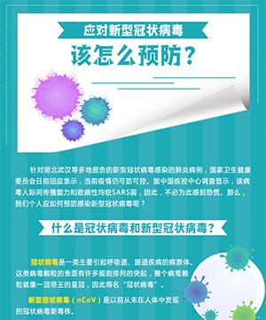 應(ying)對新型冠狀病毒,該mi)趺me)預防?