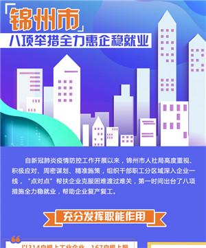 錦州市八項(xiang)舉措全力(li)惠企穩就業