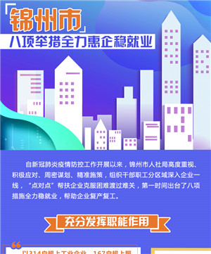 錦州市八項舉措全力惠企穩就業