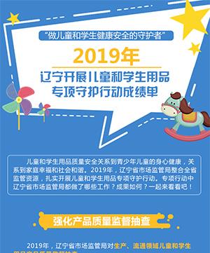 2019年遼寧開展兒童和學(xue)生用品(pin)專項(xiang)守護行(xing)動(dong)成績(ji)單