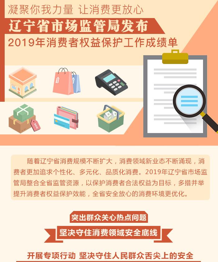 遼寧省市場監管局發布2019年消費者權益保護工作成績單