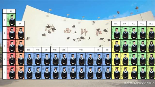化工專業學生用元素周期表制作特別畢業照