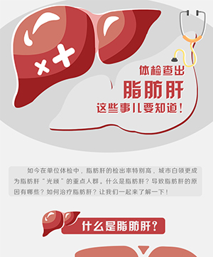 體檢查出脂肪肝,這些事兒要知道!