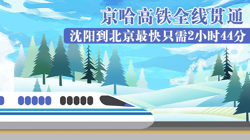 京哈高鐵全線貫通!沈陽到北京最快只需2小時44分