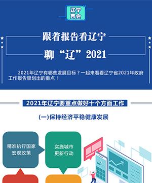 """跟著報告看遼寧 聊""""遼""""2021"""