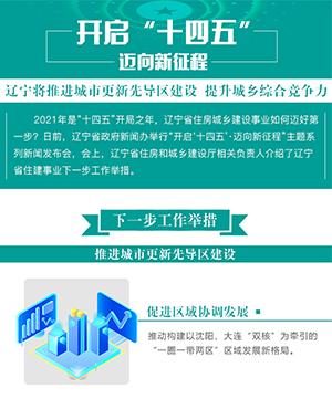 遼寧將推進城市更新先導區建設 提升城鄉綜合競爭力